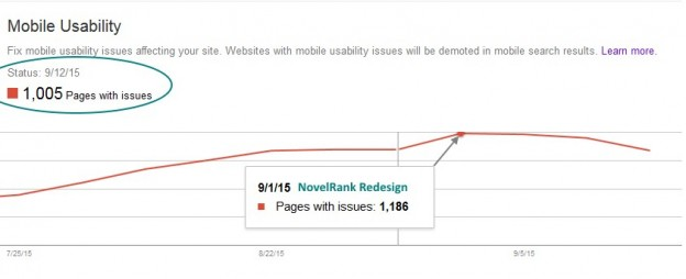 graph of declining mobile errors of 15% after 2 weeks